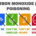 "Carbon Monoxide Poisoning  The ""Silent Killer"" Can be Prevented"