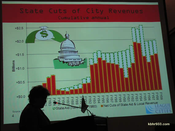 The League of California Cities presentation before Council outlined the state's history of revenue cuts to local governments. Of the 91 initiatives proposed for the November 2 election, 10 of them are related to economic reform, including the Local Taxpayers, Public Safety and Transportation Protection Act discussed by presenter Nancy Cisneros.